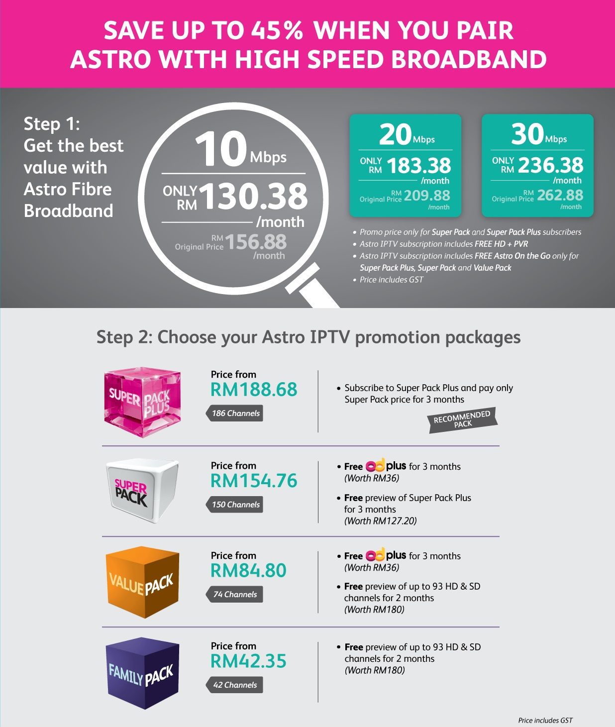 Astro Broadband | astro iptv aug promotion